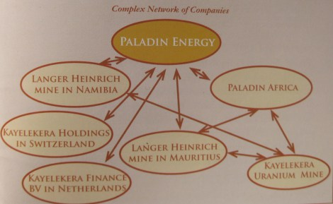 Paladin - Network of Companies