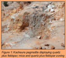 2015-05 Mining Review Technical File Grain Malunga Kacheure pegmatite