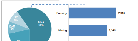 201704 Malawi's extractive industries 2014-2015