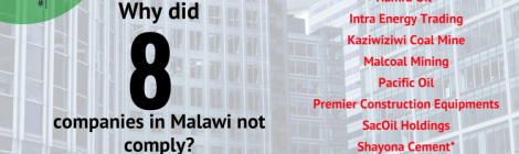 10 Questions I have after reading Malawi's first EITI report - Rachel Etter-Phoya #1