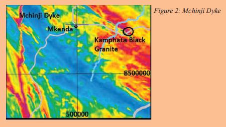 201708 Malawi Mining & Trade Review Grain Malunga Mchinji Dyke